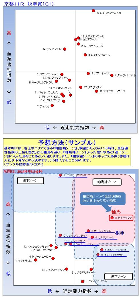 2014-10-19予想