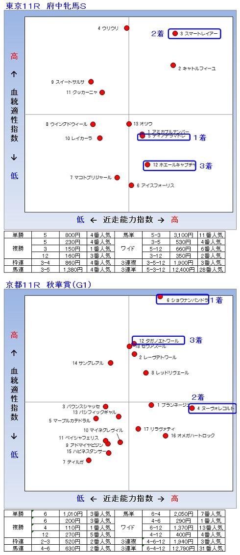 2014-10-1819結果