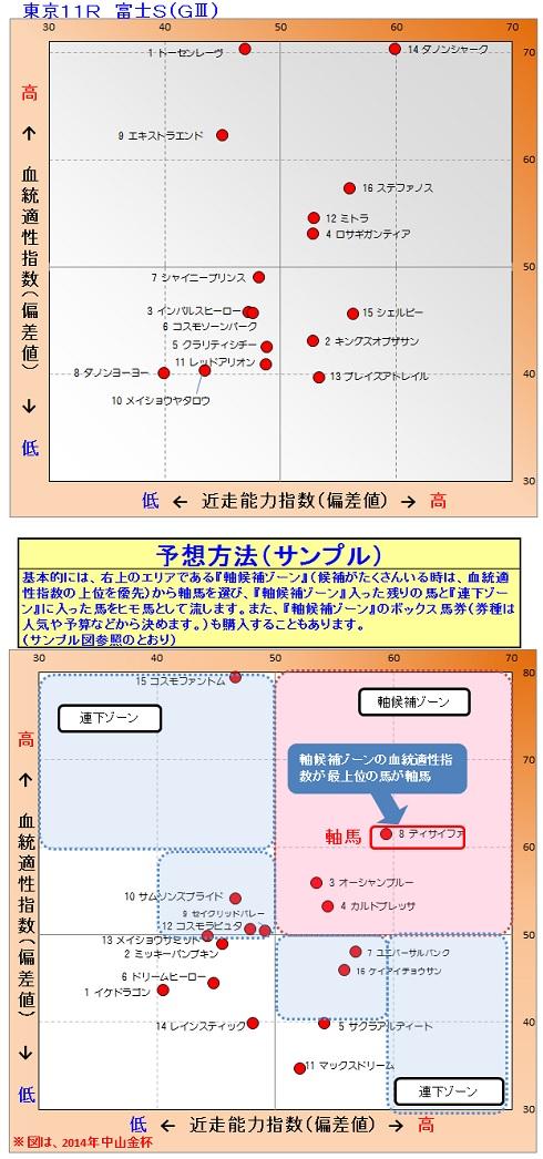 2014-10-25予想