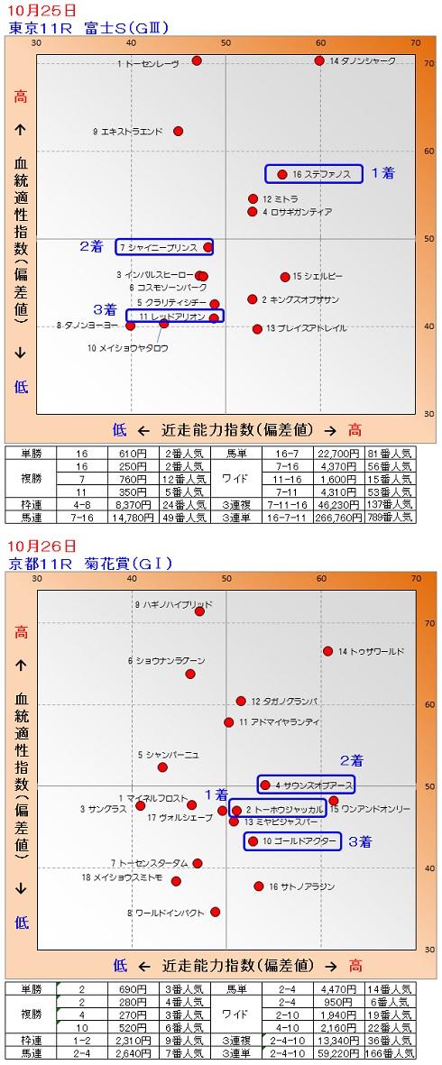 2014-10-2526結果