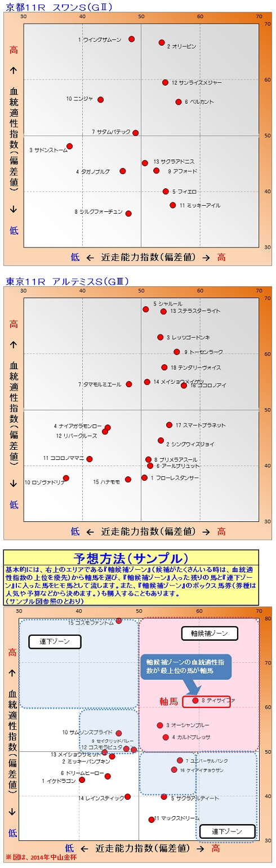 2014-11-01予想