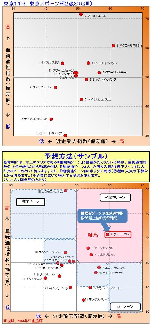 2014-11-24予想