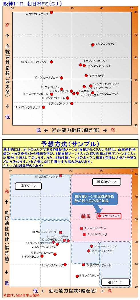 2014-12-21予想