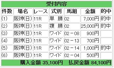 2014-12-21朝日杯馬券