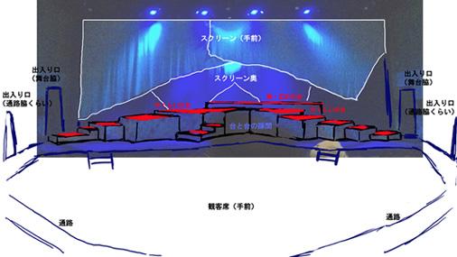 グレンラガン舞台構造_19