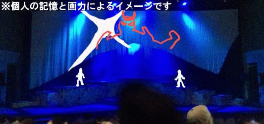 舞台ベース_合体イメージ