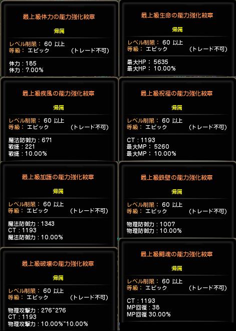 ガデ(能力紋章)