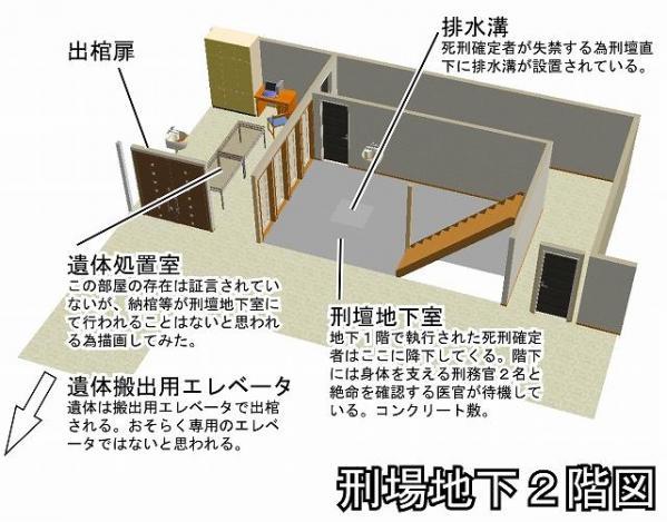 s-shikeijyo02.jpg