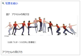 フィギュアスケート偏向報道の ...