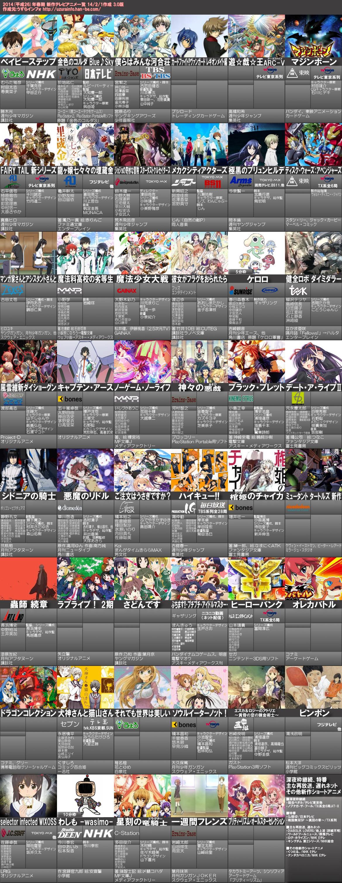 2014春アニメ