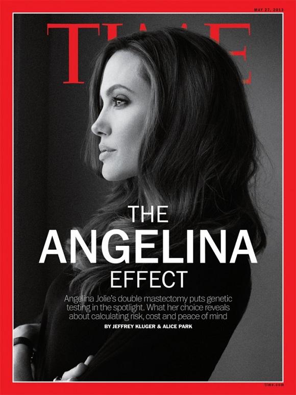 ang_effect_time.jpg