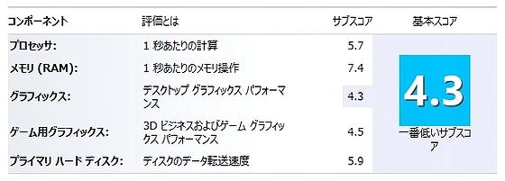 perfom_VM_win8.jpg