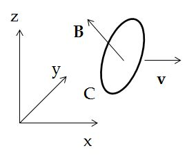 induction-gallilean-invariance.jpg