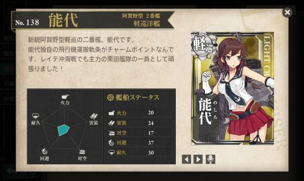 軽巡洋艦 能代 図鑑