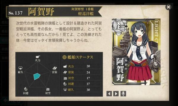 軽巡洋艦 阿賀野 図鑑