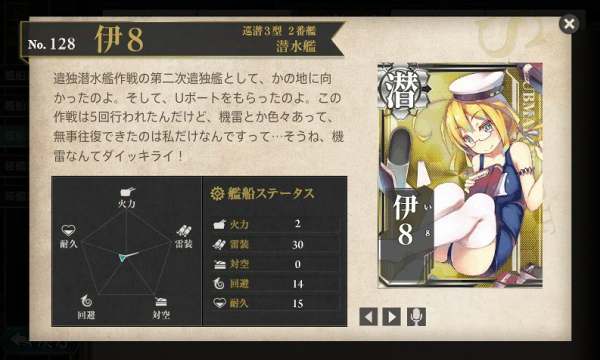 潜水艦 伊8 図鑑