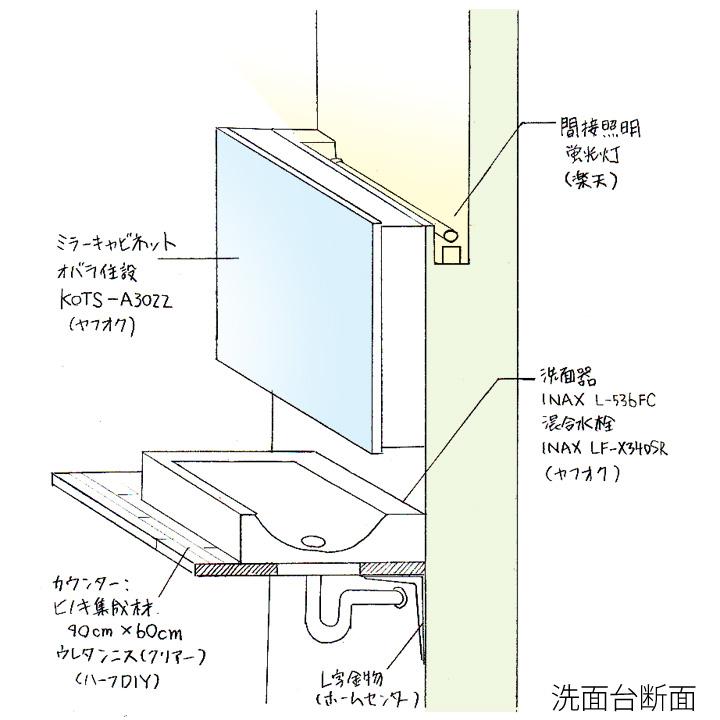 洗面台断面図