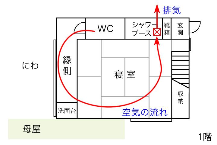 wc_air.jpg