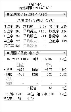 tenhou_prof_20131229.png