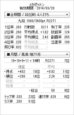 tenhou_prof_20140111.png