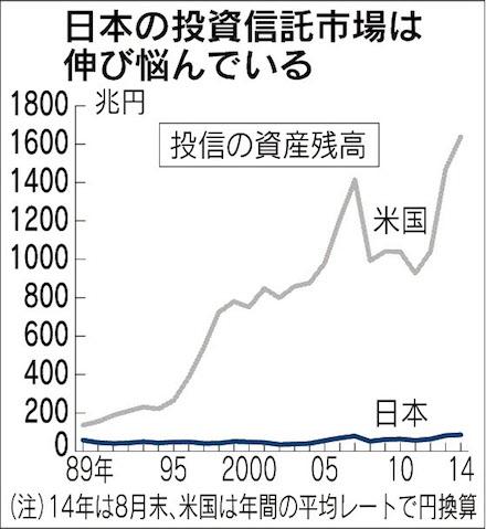 東新市場%