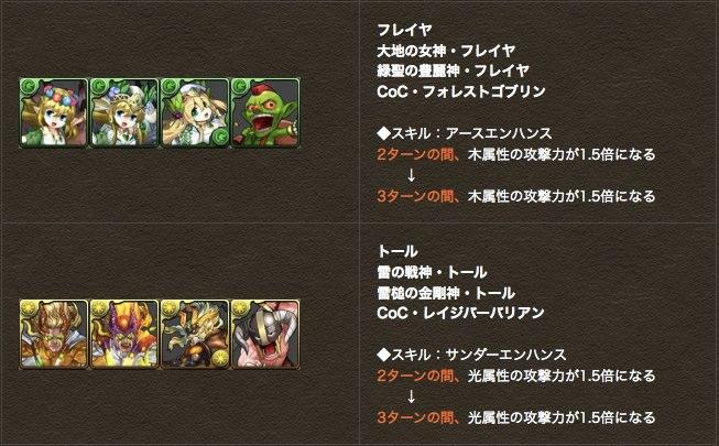 愛猫神・バステトを含む6種類のモンスターが究極進化!&一部モンスターがパワーアップ! | パズル&ドラゴンズ-5