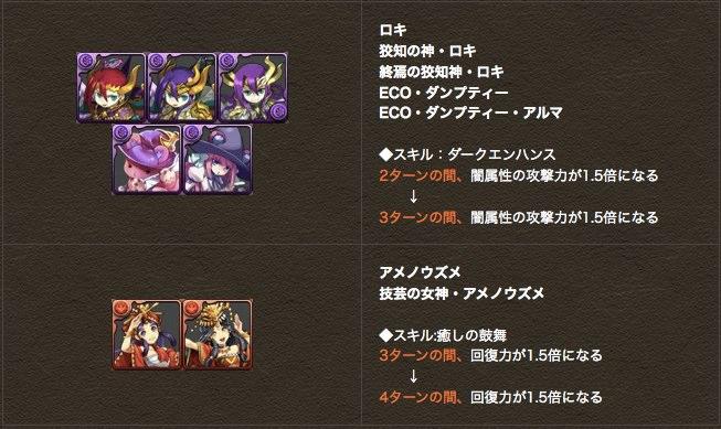 愛猫神・バステトを含む6種類のモンスターが究極進化!&一部モンスターがパワーアップ! | パズル&ドラゴンズ-6
