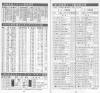 プロ野球手帳2001_2000年ドラフト_2001年年俸_審判員