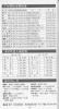 プロ野球手帳2001_主要球場_2000年入場者数