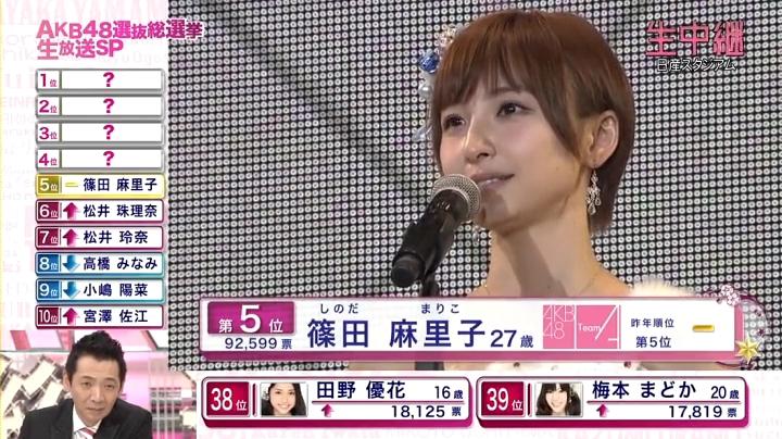 2013年AKB、篠田麻里子が退団宣言!挨拶を始める篠田麻里子
