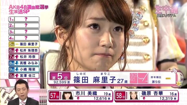 2013年AKB、篠田麻里子が退団宣言!退団を聞いて我慢する大島優子