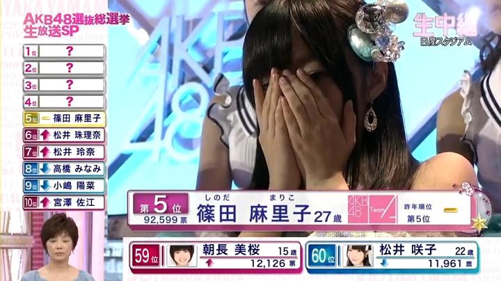 2013年AKB、篠田麻里子が退団宣言!退団を聞いて泣く指原莉乃