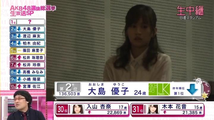 2013年AKB総選挙、指原優勝に驚く前田敦子