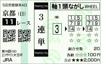 2013 エリ女 3連単