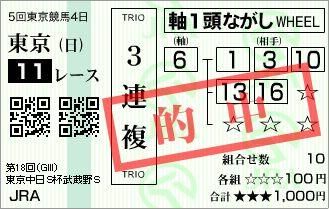 2013 武蔵野S 3連複