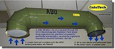 軍用空気清浄機