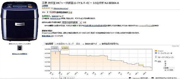 新型発売直前の価格降下画面