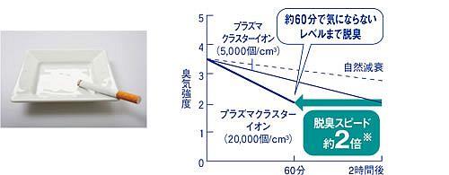plasmacluster_6.jpg