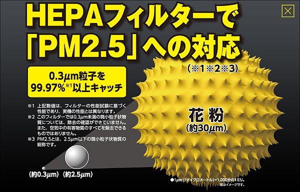 シャープPM2.5対応旧表示