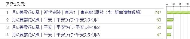 //blog-imgs-58-origin.fc2.com/m/u/r/murakumo1868/201411112103107bf.jpg