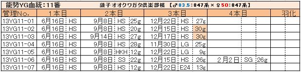幼虫管理表13YG11