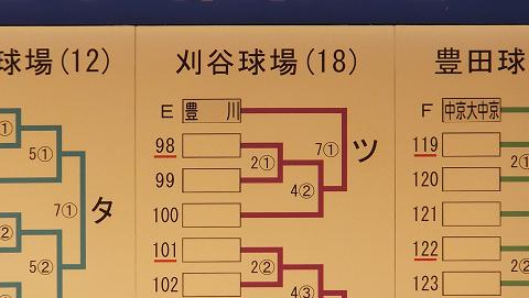 0599豊川Eブロック