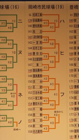 0603岡崎球場