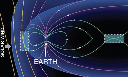 磁気リコネクション観測衛星MMS