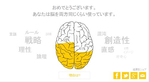 右脳左脳テスト