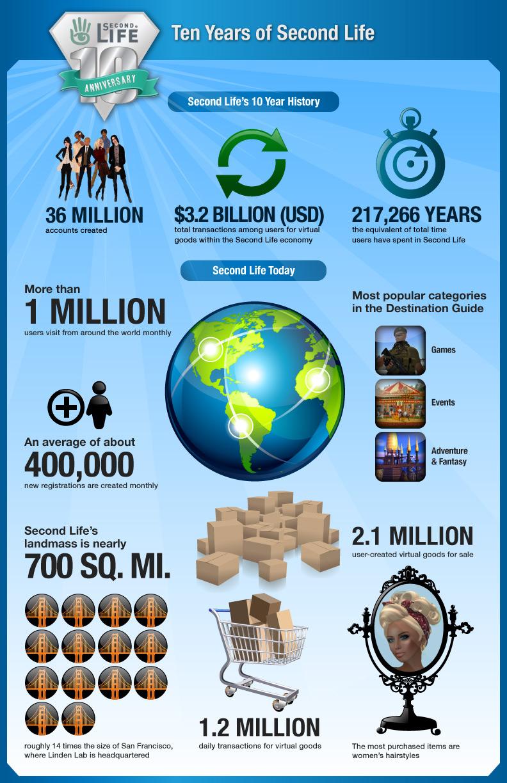 SL10B_Infographic.jpg