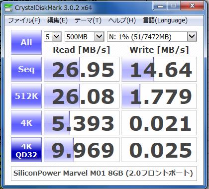 Marvel M01 USB2.0接続時