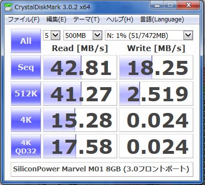Marvel M01 USB3.0接続時