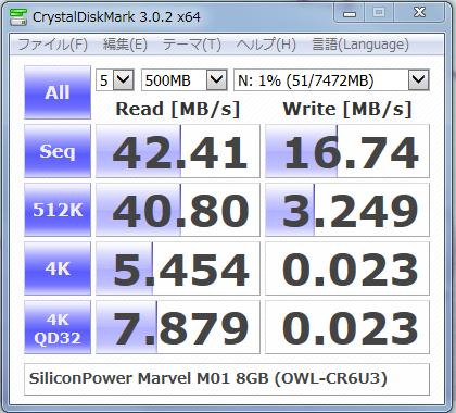 Marvel M01 OWL-CR6U3利用時