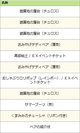 ふぁん☆ふぁん ファンフェアー!くじ結果2